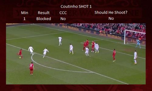 Shot 1 - Coutinho BLOCKED