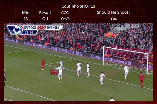 Shot 13 - Coutinho CCC MISS