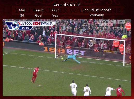 Shot 17 - Gerrard GOAL
