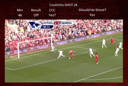 Shot 24 - Coutinho CCC MISS