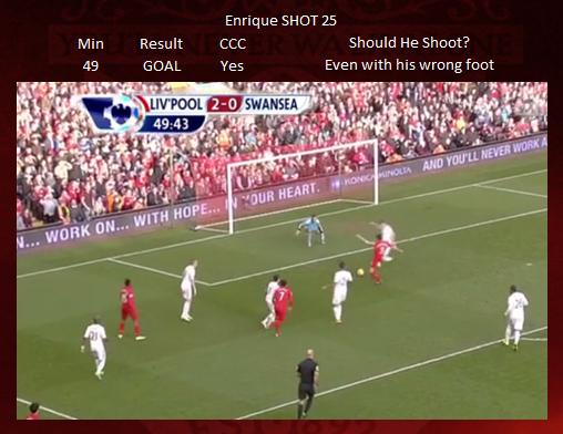 Shot 25 - Enrique GOAL