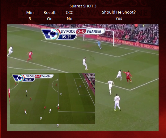 Shot 3 - Suarez SAVED inc different angle