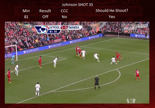 Shot 35 - Johnson OFF